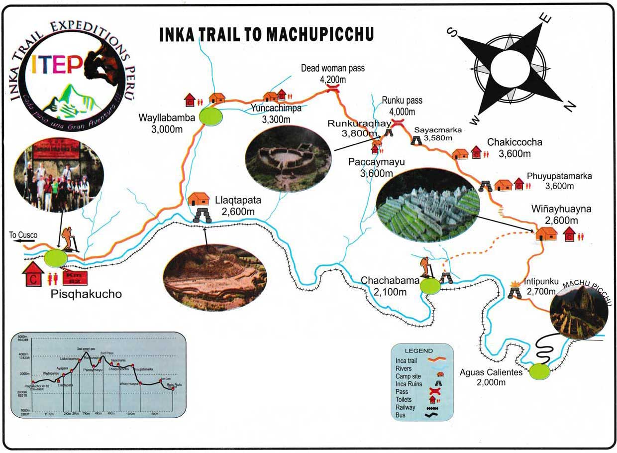 The Route of Inca Trail