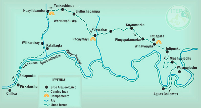 The Inca Trail Route