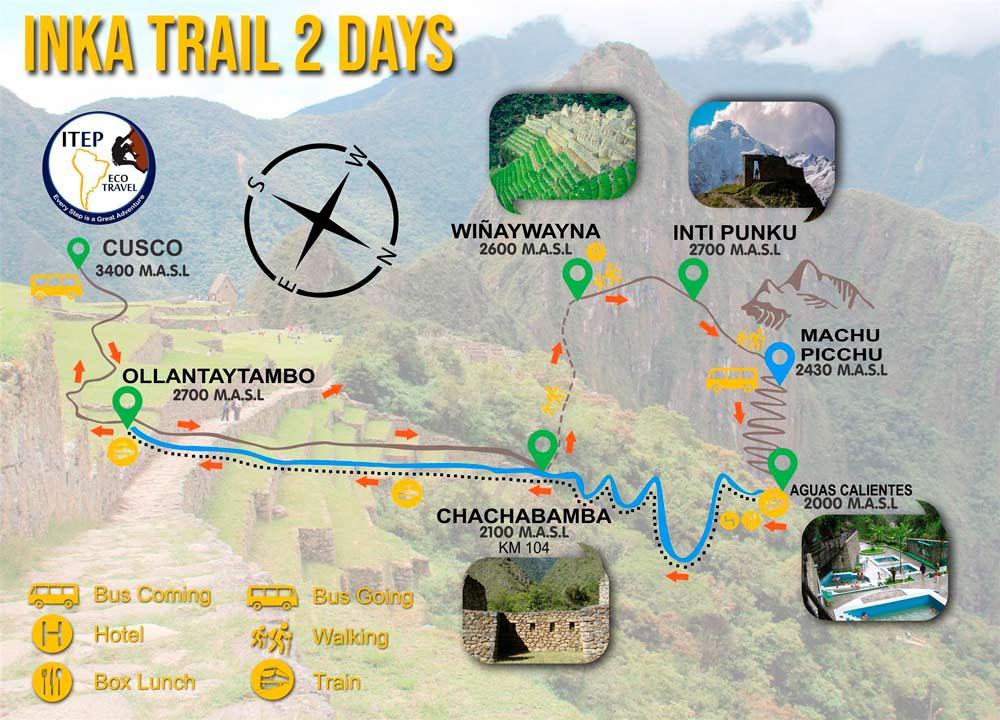Inca Trail 1 Day