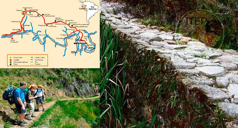 What is the Inca Trail?